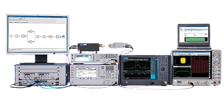 Create the 5G test environment you need – faster – with Reference Solutions
