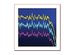 X-Series Measurement Applications for Signal/Spectrum Analyzers