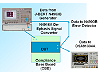 PCI Express® Gen 2.0 RX jitter testing  with J-BERT N4903B [Discontinued]