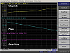 Frequency offset mode