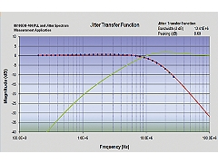 86100DU-400 Phase Locked Loop (PLL) and Jitter Spectrum Measurement Software