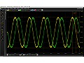 N8900A Infiniium Offline Oscilloscope Analysis Software