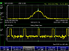 Spectrum analyzer time gating