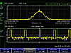 N9962A-238 Spectrum Analyzer Time Gating