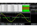 M9240PWRA Power Analysis Application for M924XA Series Oscilloscopes