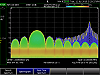 N9914B-350 Real-time Spectrum Analyzer (RTSA)