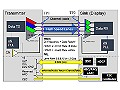 D9021HDMC HDMI Electrical Performance, Validation and  Compliance Test Software