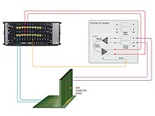 Accurate Pci Express Receiver Characterization Keysight