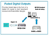N5115B-110 Digital I/Q Output for One Fading Channel [Descontinuado]